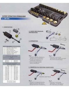 Extracteur hydraulique 18 T silens blocs 26 a 60 mm (Coffret complet)